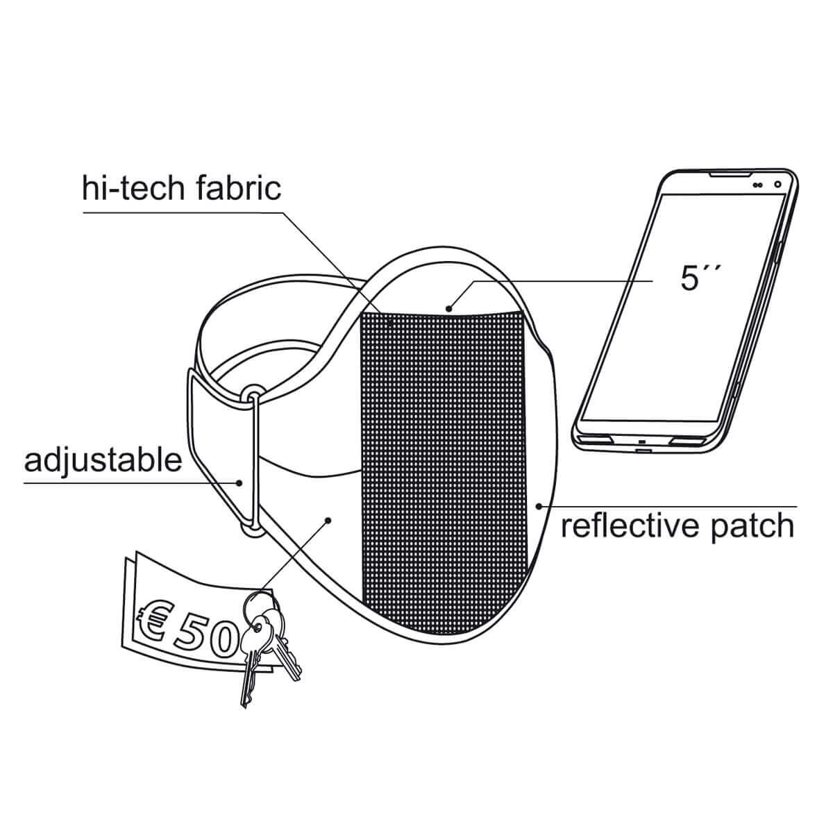 sports armband function