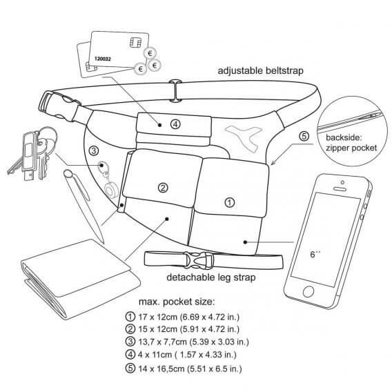 Waist pack bag for smartphones and wallet URBAN TOOL ® waistholster