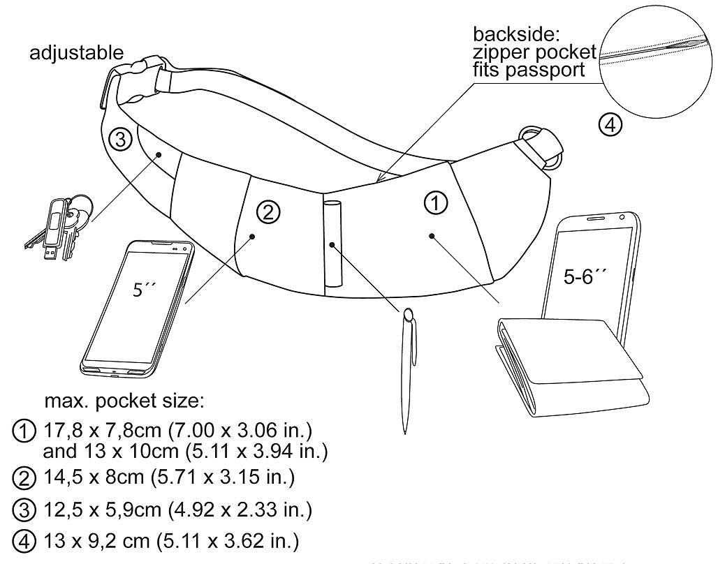 casebelt function