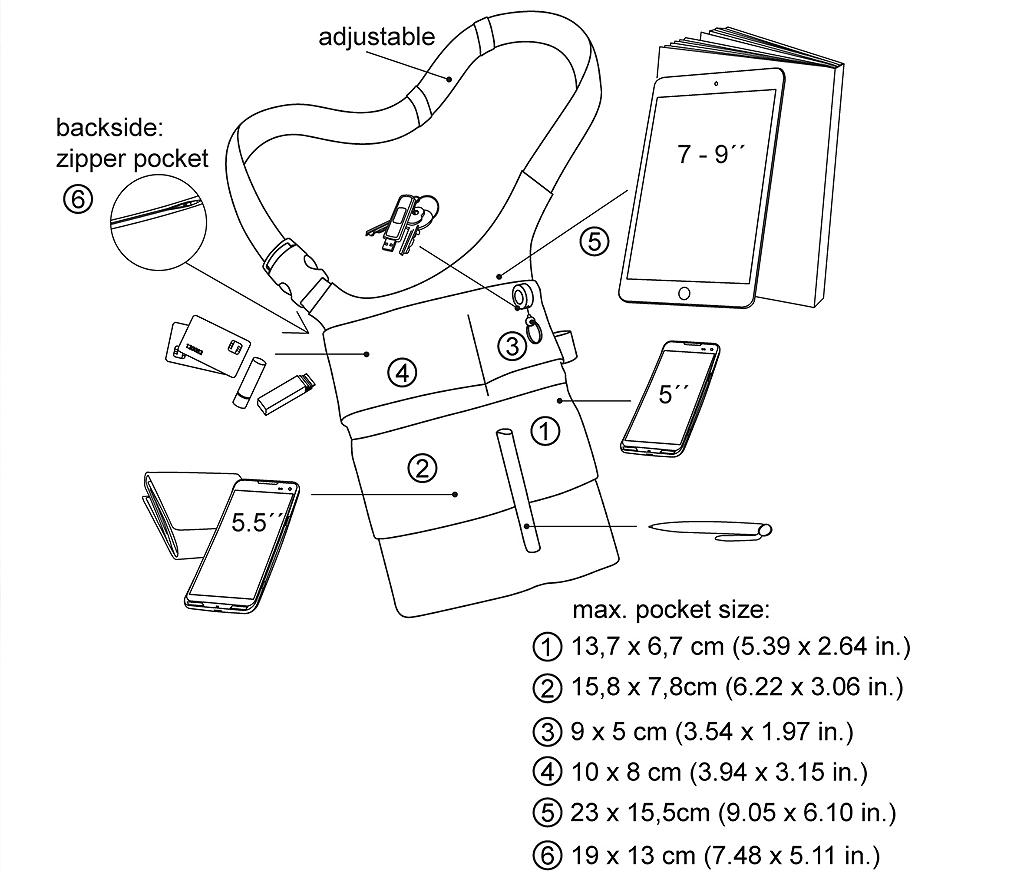 slotBar function