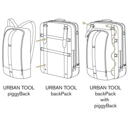 double backpack routing